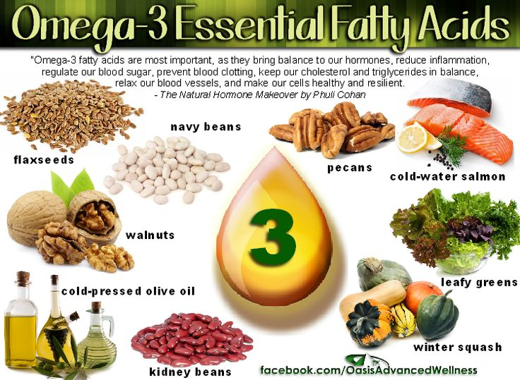 Omega 3 fatty acides. List of foods that contain it with the picture of the food next to it