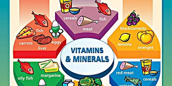 vitamins and minerals with examples