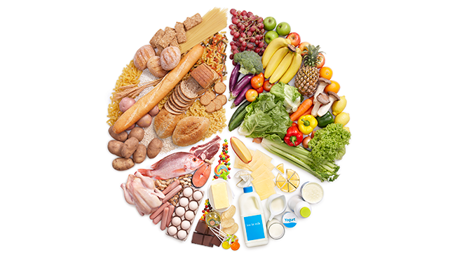 food in a circle, healthy foods circle