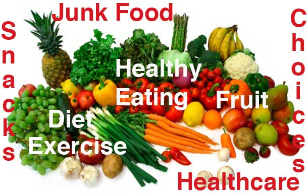 healthy food, junk food, healthy eating, diet, excercise,snacks, food choices with fruits and vegtables as a background